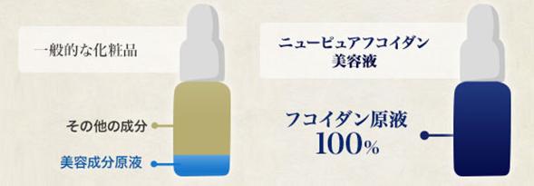 ニューピュアフコイダンの一般的美容液との違い