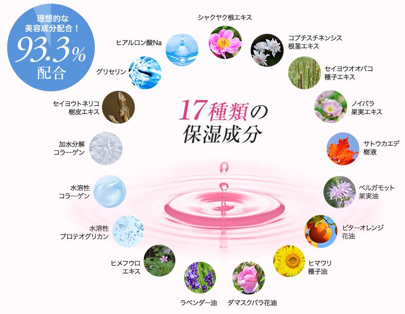 メモリッチの成分には17種類の美容成分配合